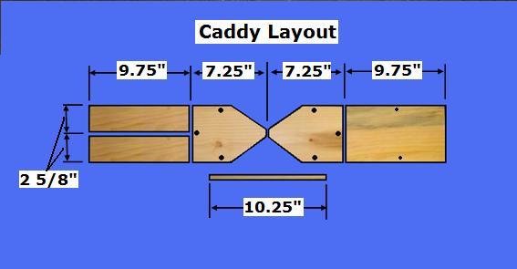 Free Tool Box Plans How To Make Tool Box Caddies